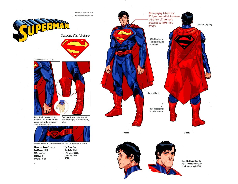 New 52 Superman For Madamepikachus Contest Minecraft Skin